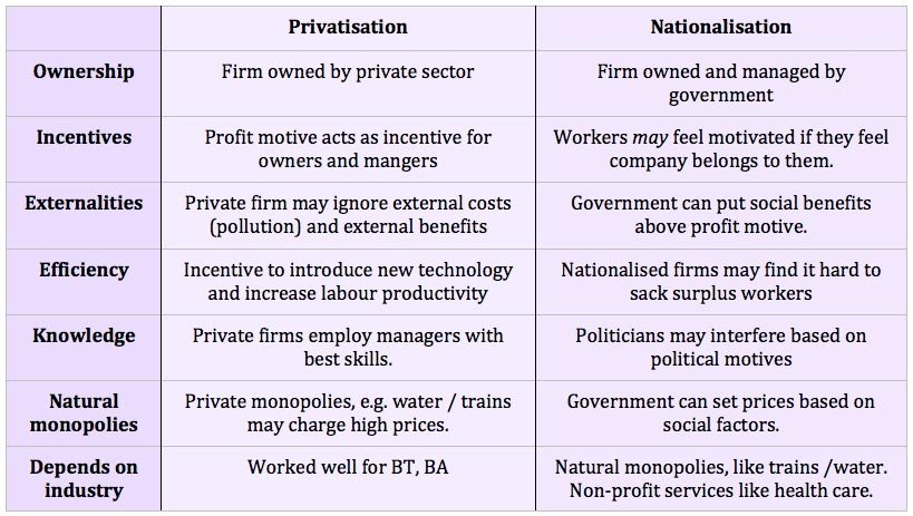 advantages and disadvantages of privatisation of insurance sector in india