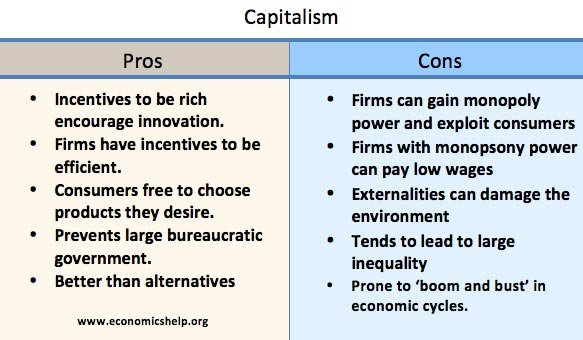 an introduction to the capitalism the system of governmetn of the united states of america Social impact of the great depression by 1932 united states industrial  toward abandonment of laissez-faire capitalism,  credit system of the nation.