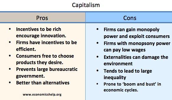 pros-cons-capitalism