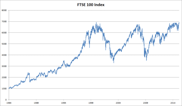 FTSE_100_index