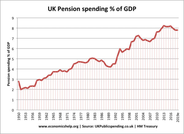 government-spending-percent-gdp-uk-1950-2019