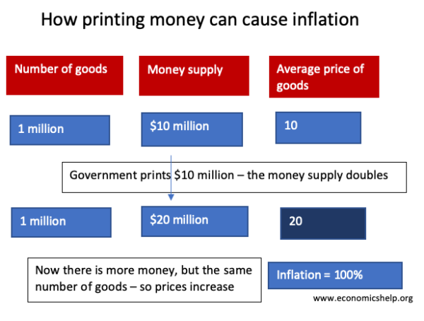 money-supply-inflation