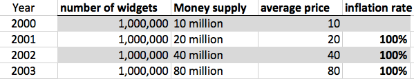 money-supply-million-books