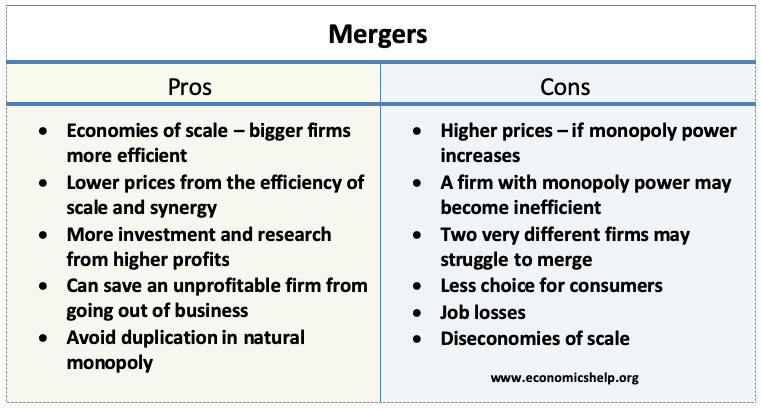 pros-cons-mergers
