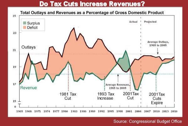 clinton-taxes