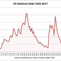 uk-debt-1692-2017