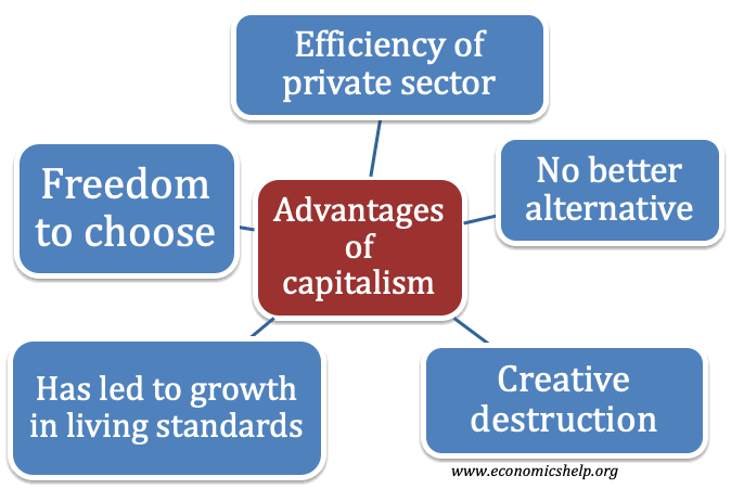 advantages-of-capitalism