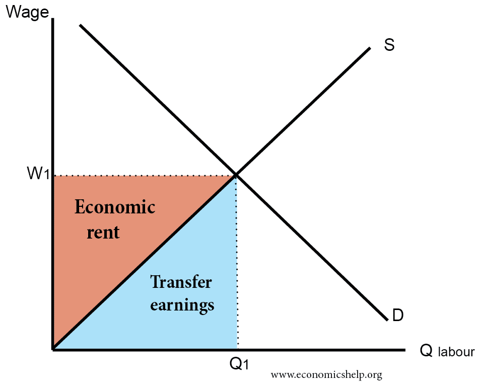 Describe the relationship between savings, investment, and economic growth.