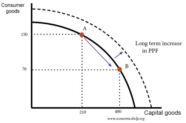 ppf-consumer-capital-goods