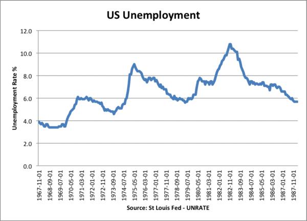 unemployment-hysteresis