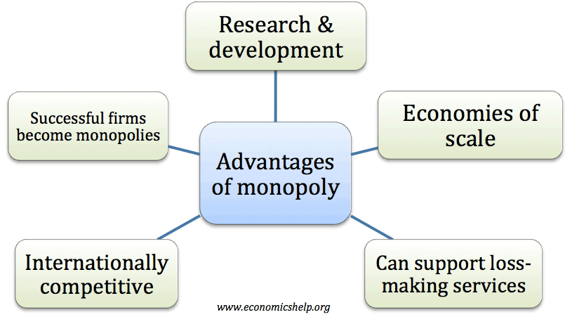 advantages-monopolies