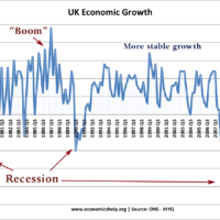 economic-cycle-real-gdp copy