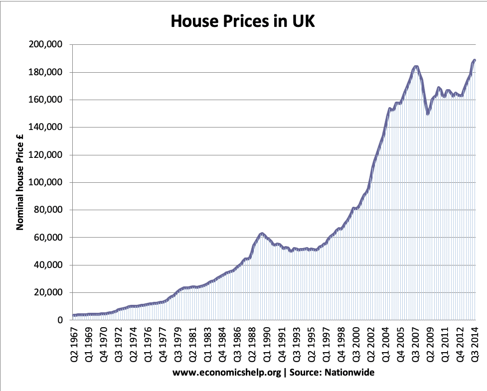 house-prices-nominal-1952-2020