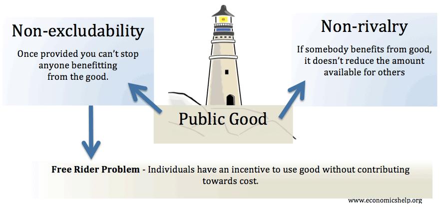 public-good
