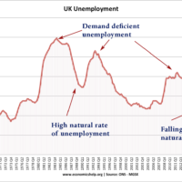 uk-unemployment-71-17-natural-rate-dd