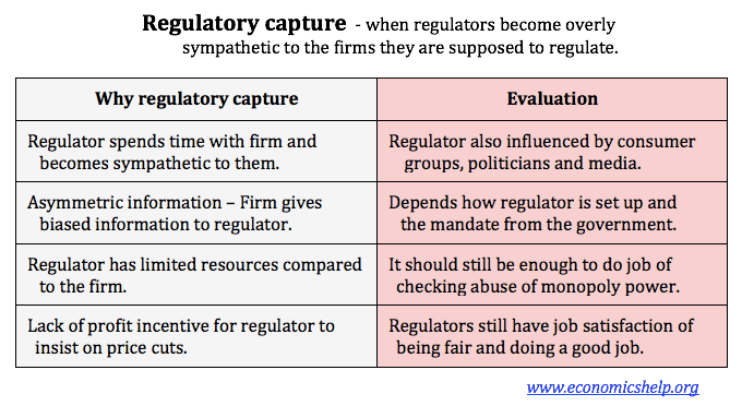 regulatory-capture