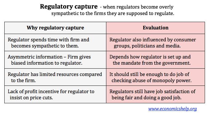 regulatory-capture