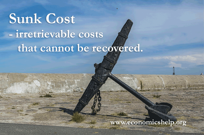 sunk-cost-definition