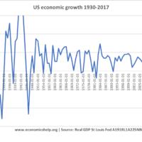 us-economic-growth-1930-2017
