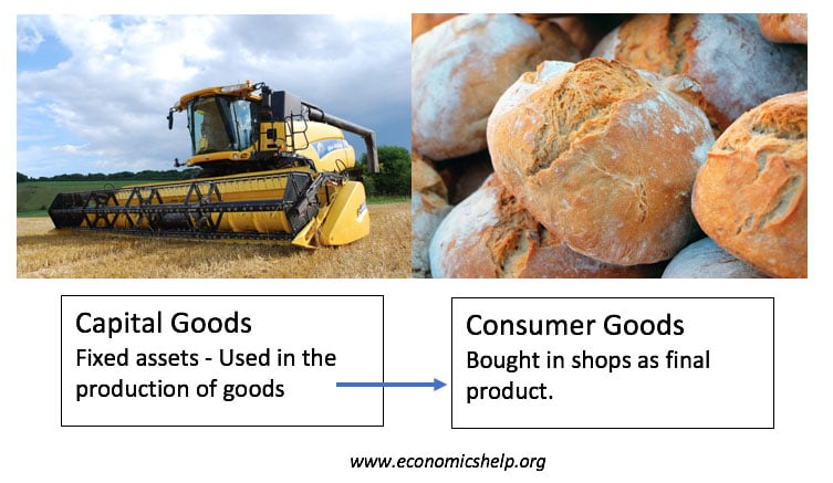 capital-consumer-goods