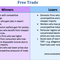 free-trade-winners-losers