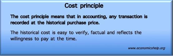 cost-principle