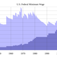 History_of_US_federal_minimum_wage_increases