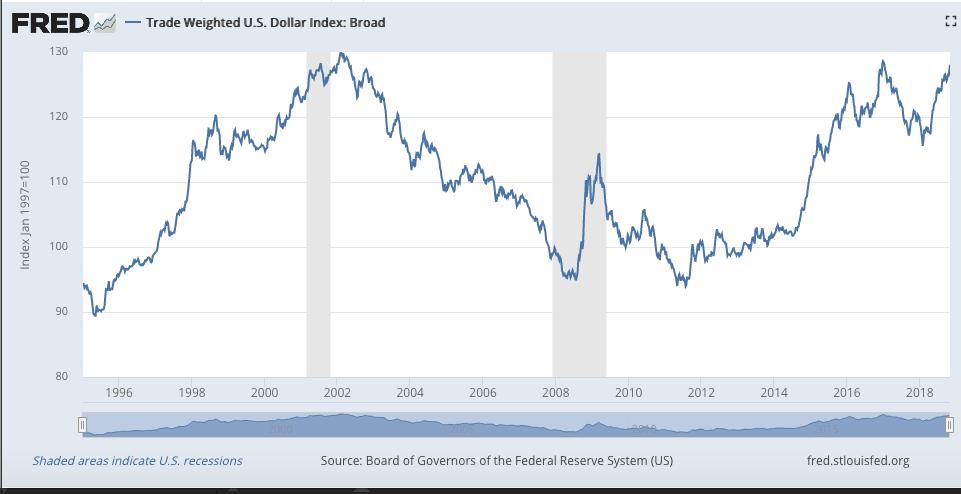 dollar-96-08