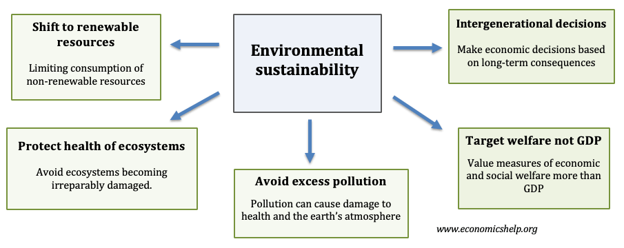 environmental-sustainability