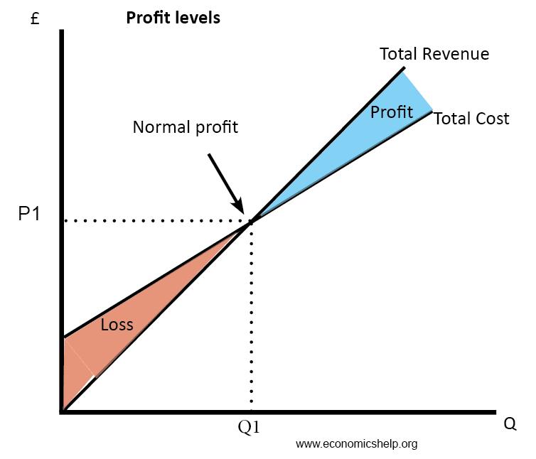 profit-tr-tc
