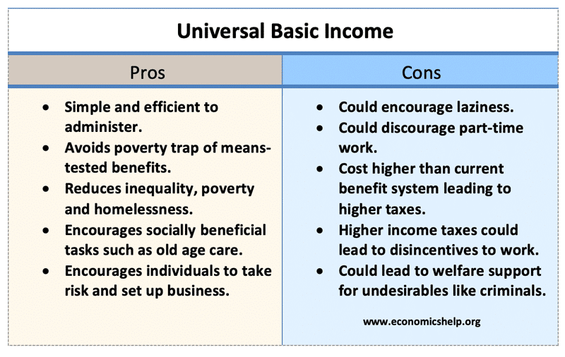 universal-basic-income-pros-and-cons