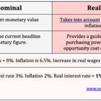 real-vs-nominal