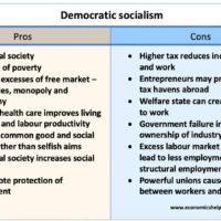 democratic-socialism-pros-cons