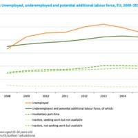 eu-labour-market-slack