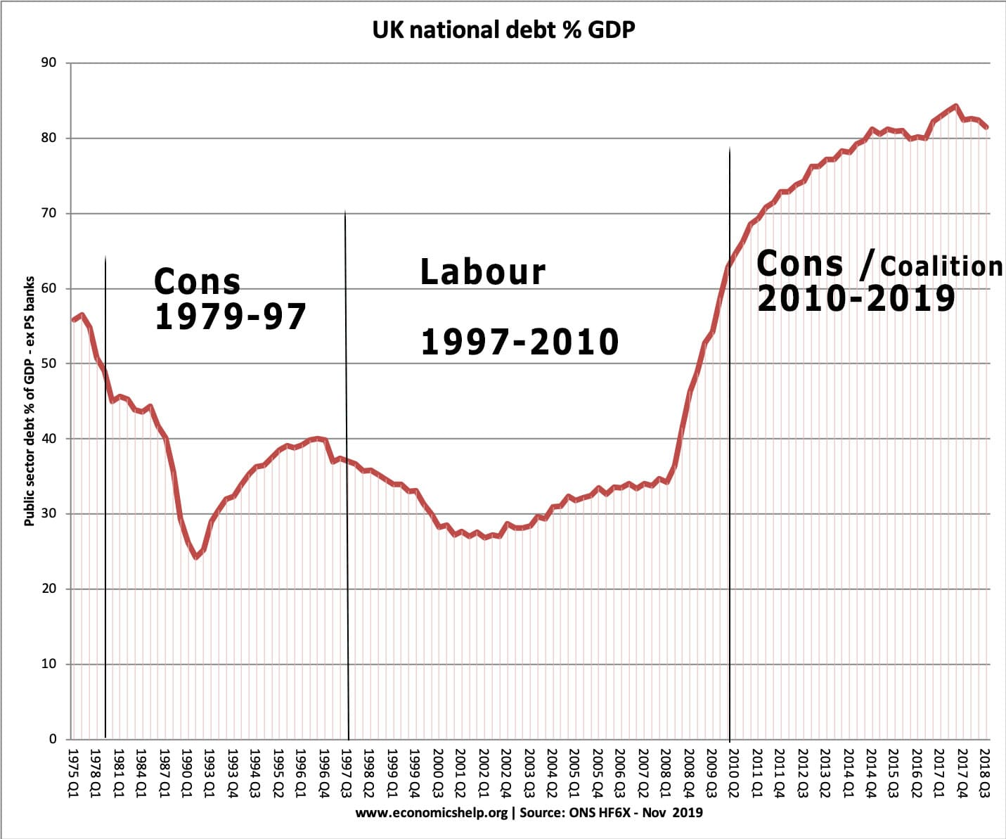 net-debt--political-92-2019