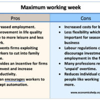 maximum-working-week