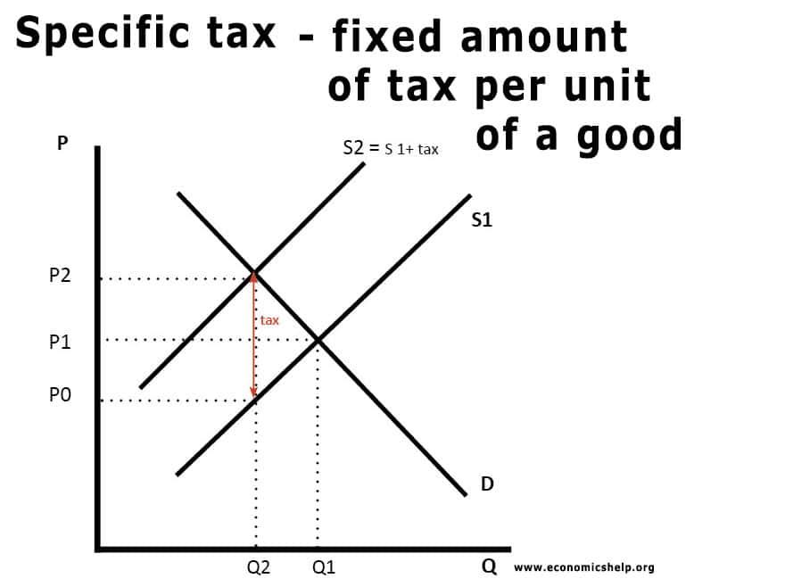 specific-tax