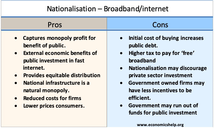 nationalisation-of-internet