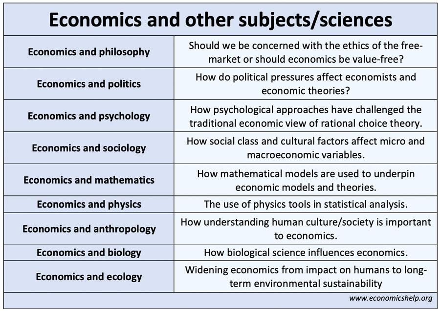 economics-other-subjects