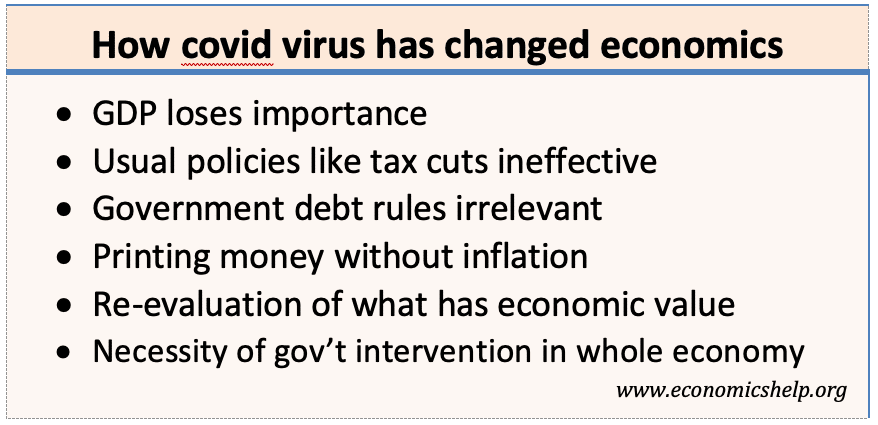 how-covid-changed-economics