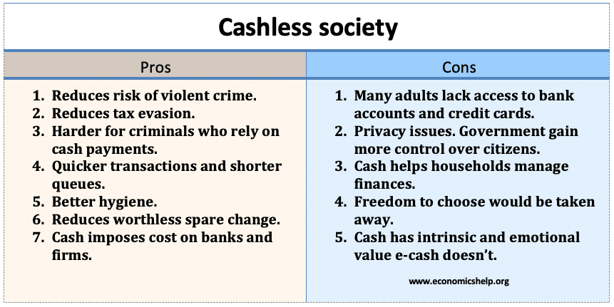 cash-less-society-pros-cons