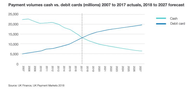 cash-vs-debit-cards