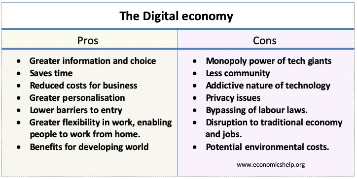 digital-economy-pros-cons