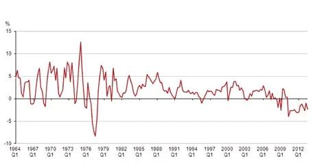 average-wage-growth-nominal