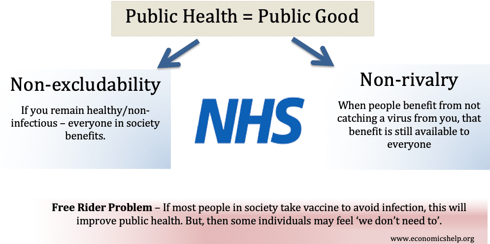 public-health=public-good