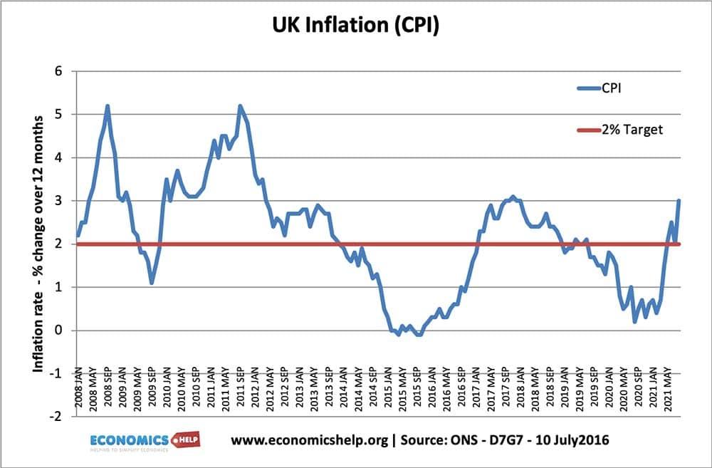 uk-inflation-08-21