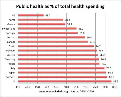 public-spending-percent-total-spending1-